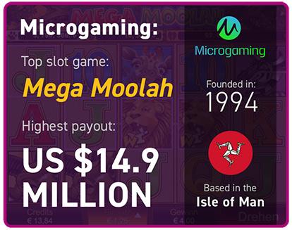 Microgaming slots statistics - mega moolah
