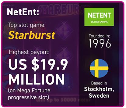 NetEnt slots stats - Starburst