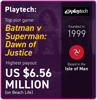 Playtech Slots Stats - Batman vs Superman